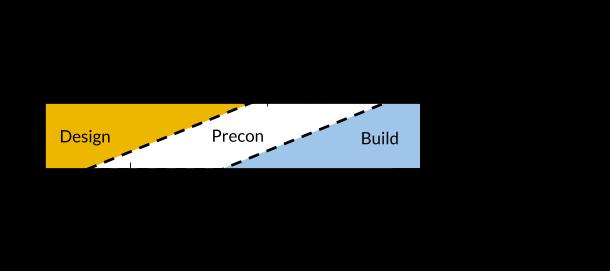 Preconstruction (1)